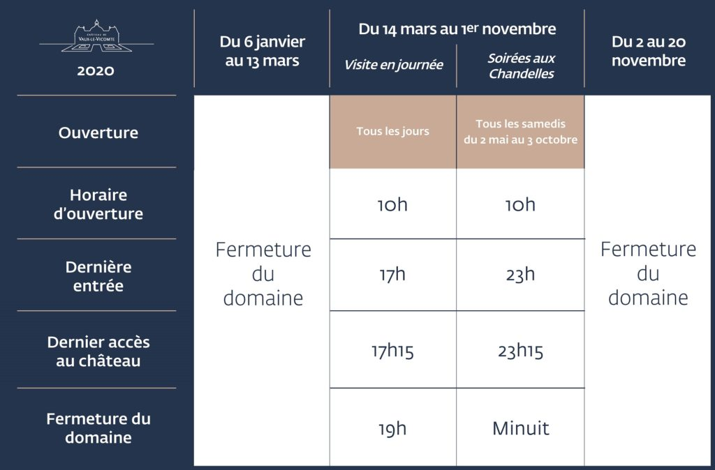 Dates et horaires d'ouverture du Château de Vaux-le-Vicomte en 2020